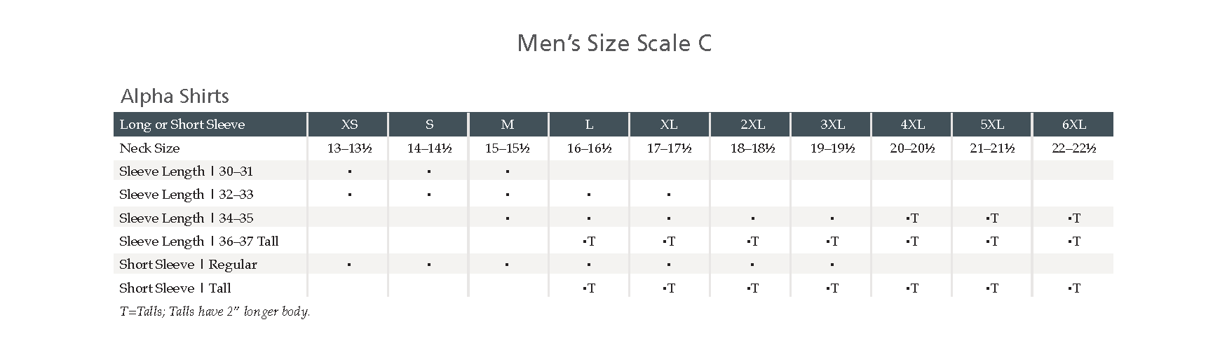 Size Scale C